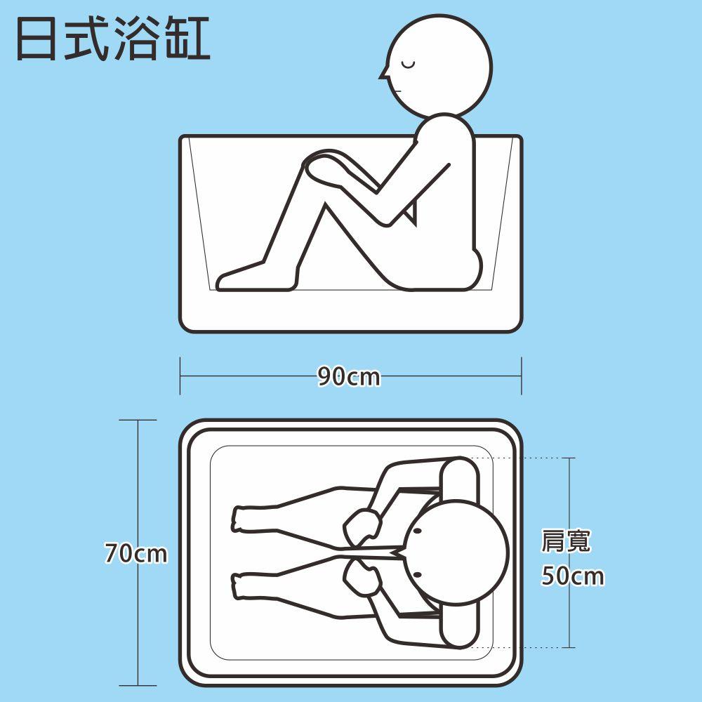 日式浴缸範例尺寸;