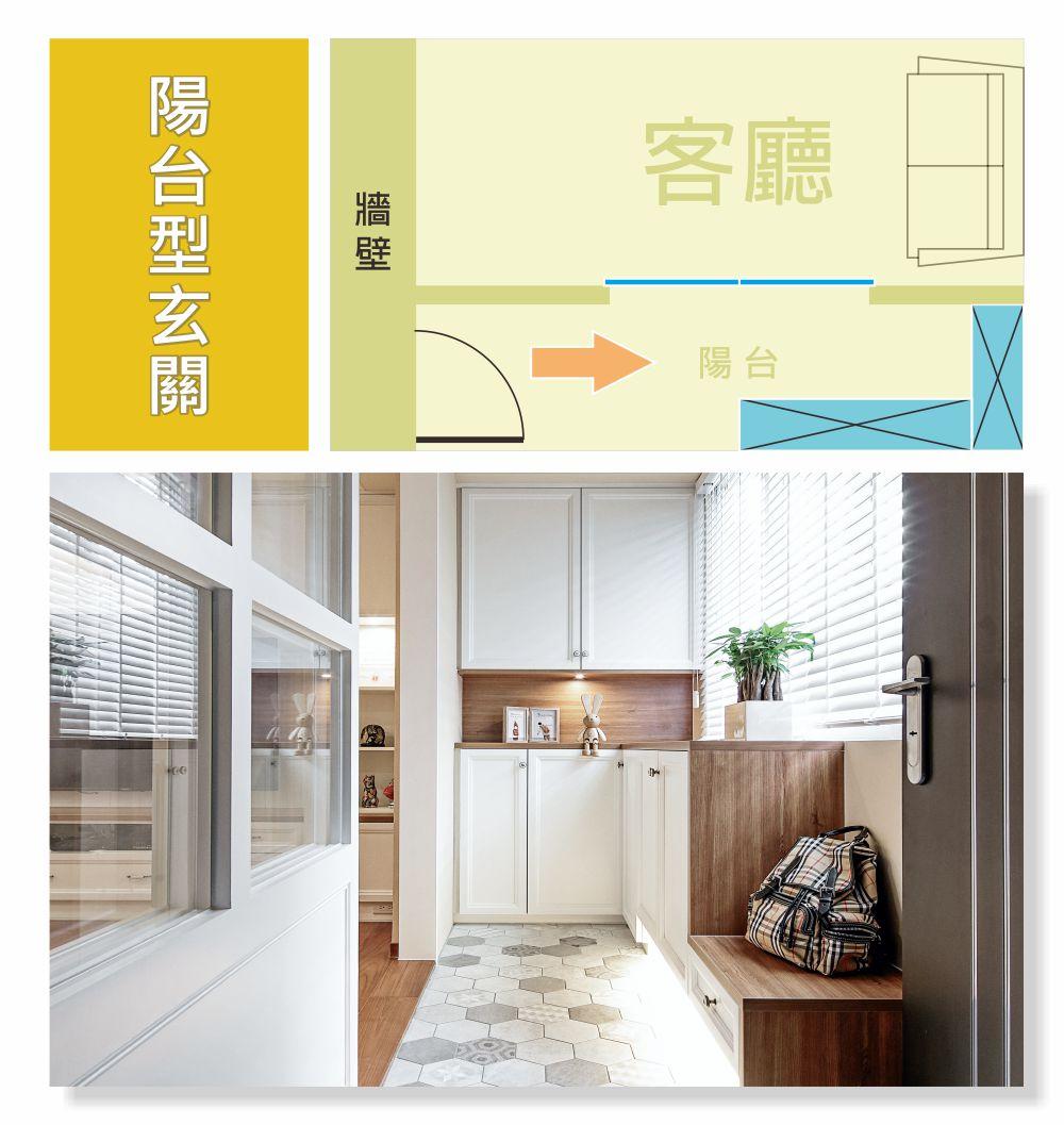 陽台型玄關收納設計重點;