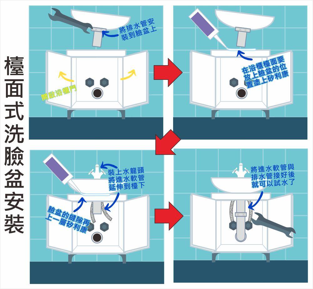 檯面式洗手台/洗臉盆安裝;