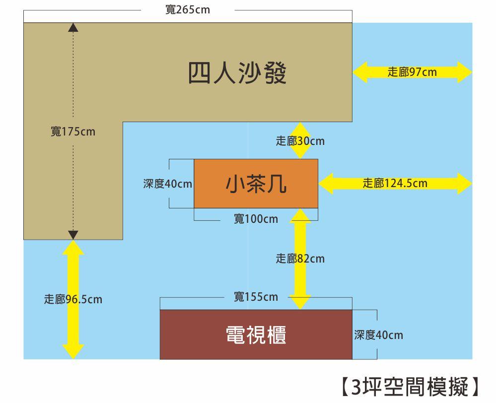 3-4人三坪空間客廳模擬圖;