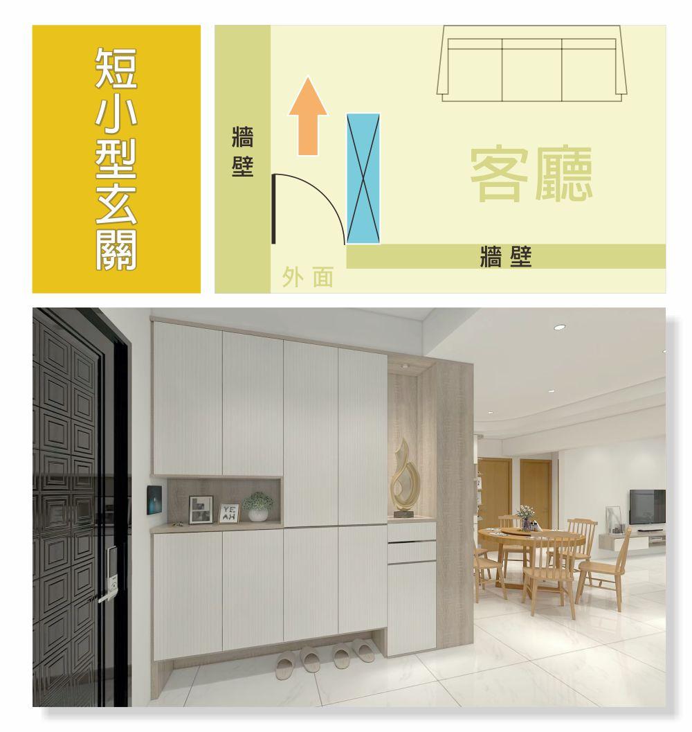 短小型玄關收納設計重點;
