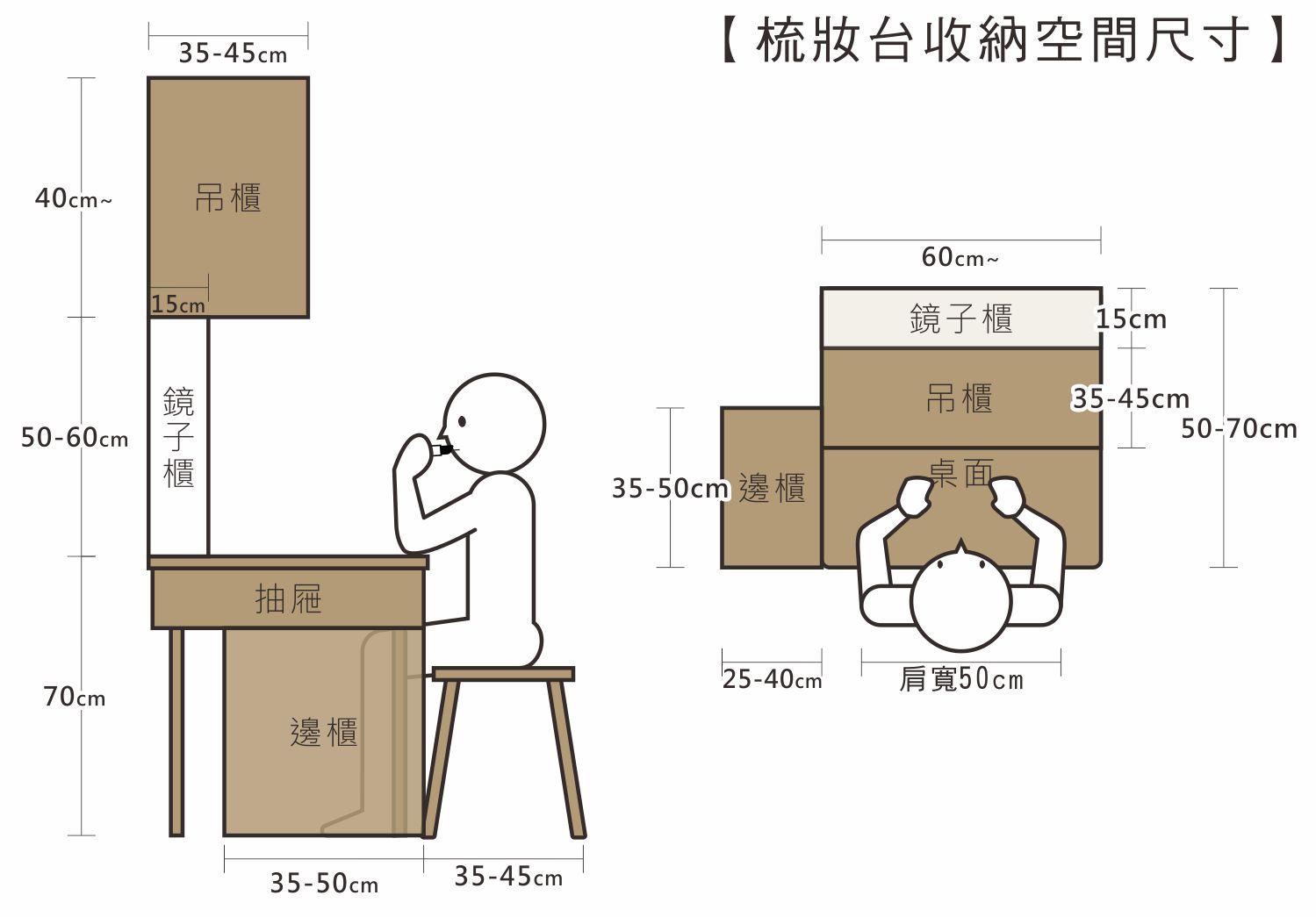 梳妝台收納空間尺寸;