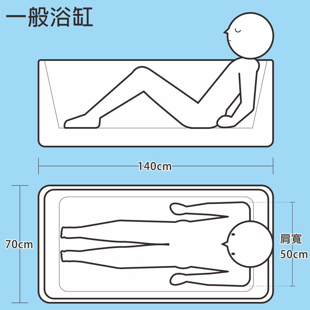 一般浴缸範例尺寸;