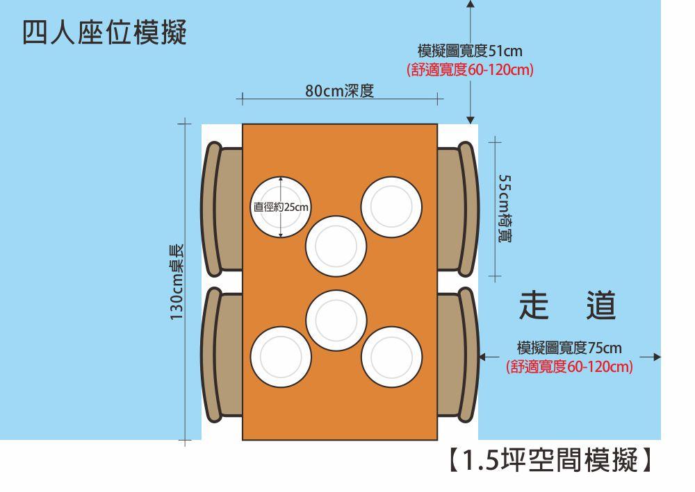 四人家庭餐廳尺寸模擬圖;